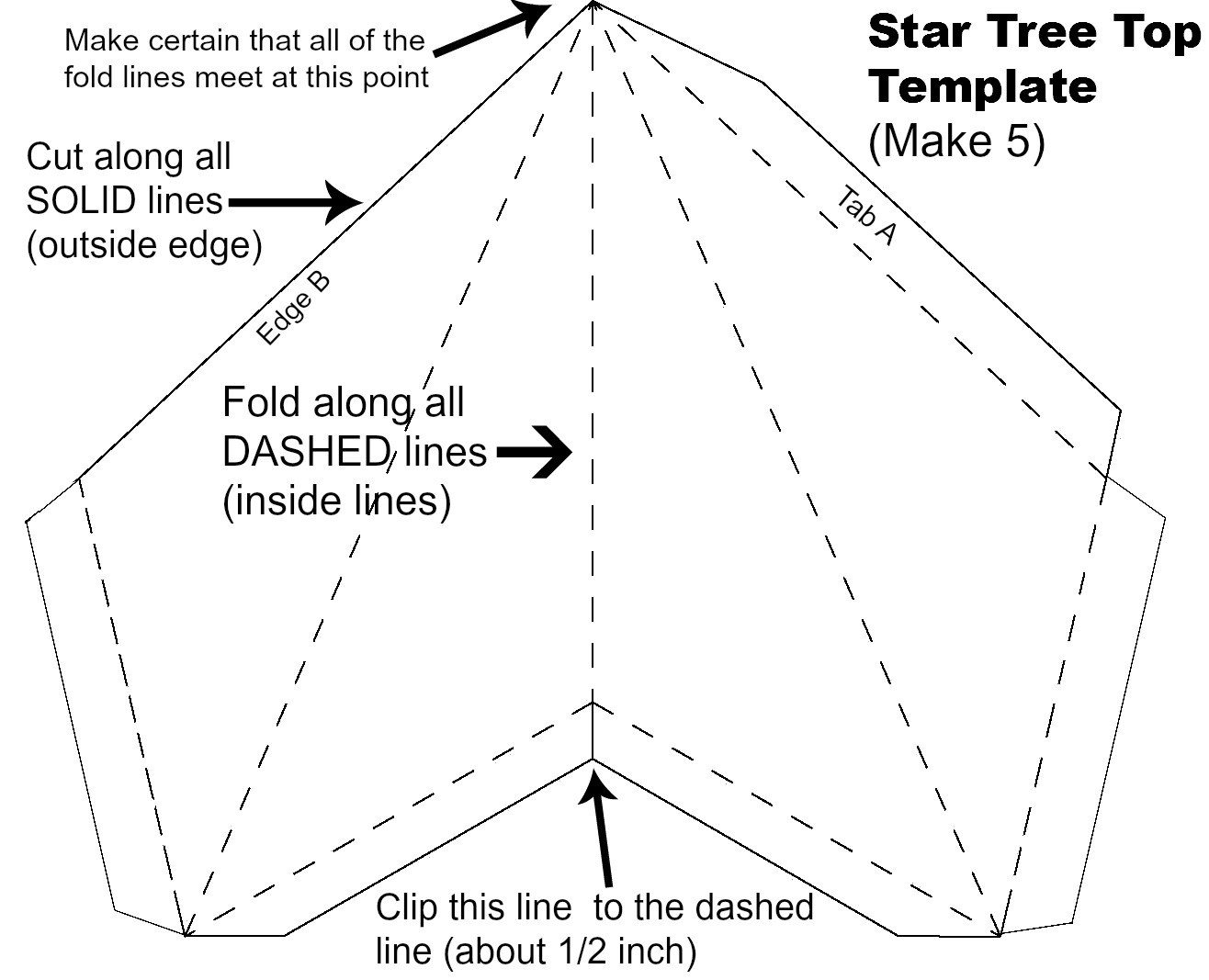 Serendipity Refined Blog Star Tree Top And Werner The Ladder