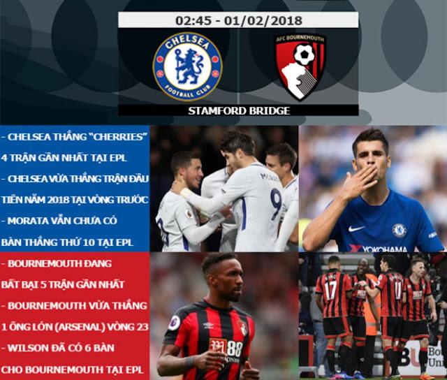 Ngoại hạng Anh trước vòng 25: Đấu Tottenham, Sanchez sẽ là thần tài của MU? 8