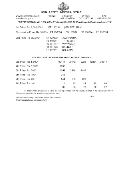PERIYAR (P-923) Kerala Lottery Result on January 06, 2009.