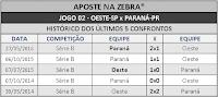 LOTECA 717 - HISTÓRICO JOGO 02