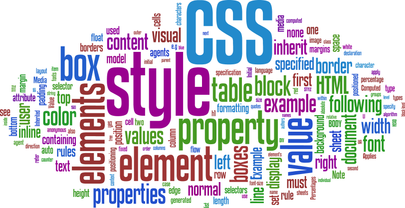Consistent Text With CSS