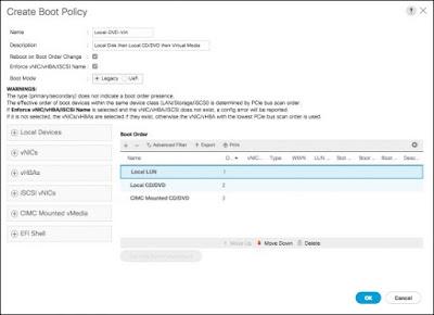 Cisco UCS Automation Series, Cisco Tutorials and Materials, Cisco Certifications