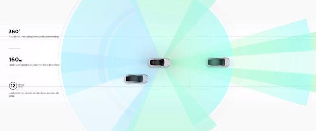 Mobil Listrik Tesla Model S Spesifikasi dan Harga Terbarunya