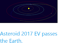 http://sciencythoughts.blogspot.co.uk/2017/03/asteroid-2017-ev-passes-earth.html