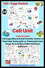 http://homeschoolden.com/2015/03/10/cell-unit-cell-organelles-cell-functions-eurkaryotic-vs-prokaryotic-cells-animal-vs-plant-cells-and-more/