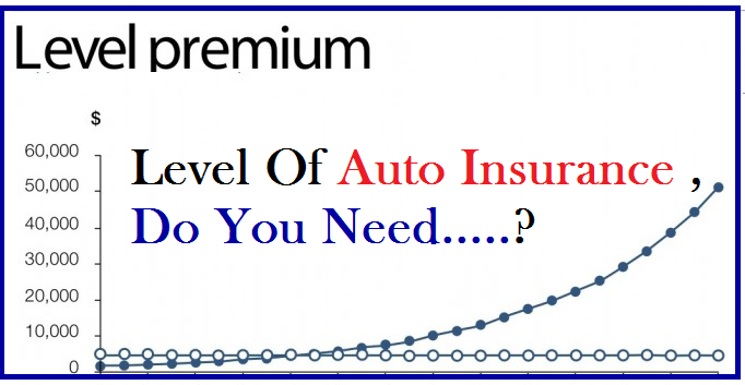 Does Low Cost Auto Insurance Equal Low Liability limits