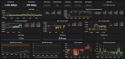 Install   Dashboard  Monitoring  Grafana   di  CentOS 7