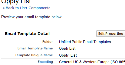 Infallible Techie Visualforce Email Template With Custom Controller