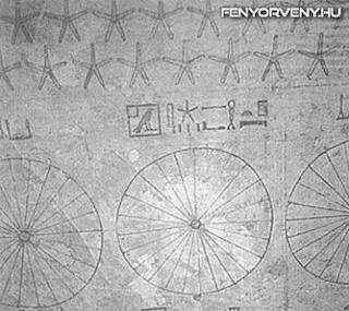Egyiptomi kerékábrázolások és dimenzióutazás