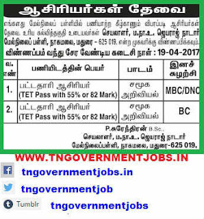 MNU-Jayaraj-Nadar-Higher-Secondary-School-2-Posts-BT-Assistant-Social-Science-Teacher-Govt-Aided-Post-Recruitment-Notification-2017