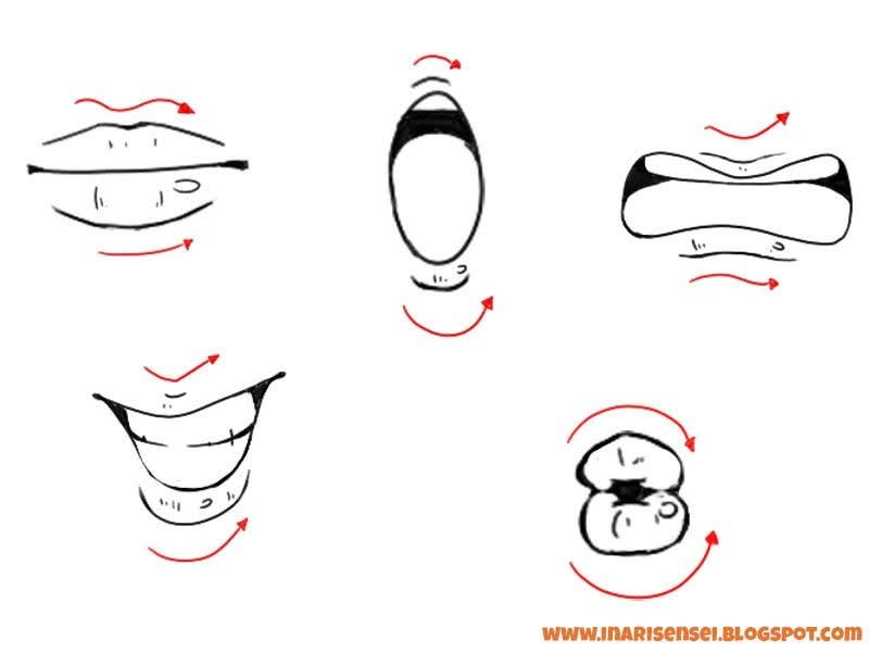Dessiner les lèvres lorsque la bouche est en mouvement
