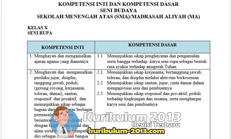 Kumpulan RPP Kurikulum 2013 SMA Terbaru Revisi Tahun 2016-2017 - RPP Kurikulum 2013 Revisi 2016