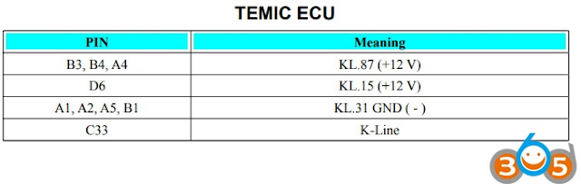 TEMIC-ECU