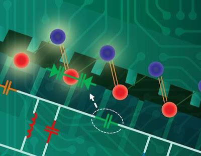 L'avenç en el disseny dels circuits fa que l'electrònica sigui més resistent als danys i defectes