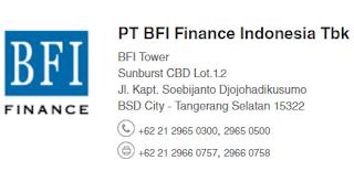 Nomor telepon Custumer Care BFI Finance