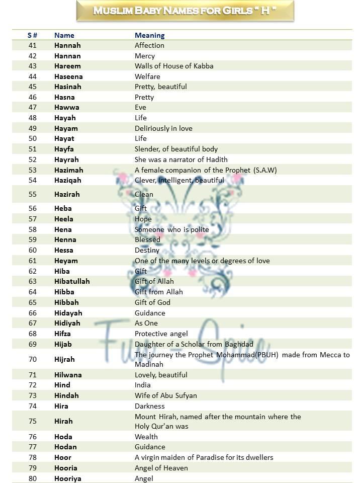 Girls Islamic Names Best T