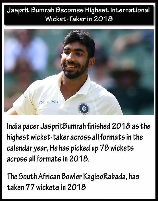 Jasprit Bumrah becomes highest International Wicket Taker in 2018