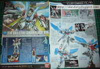 Star Build Strike Gundam [Plavsky Wing] Manual