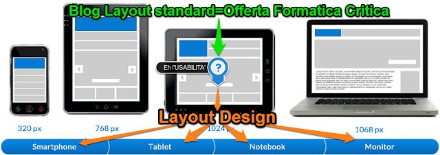 blog design layout template temi