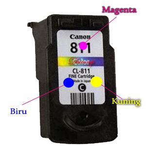 Lubang tinta di cartridge
