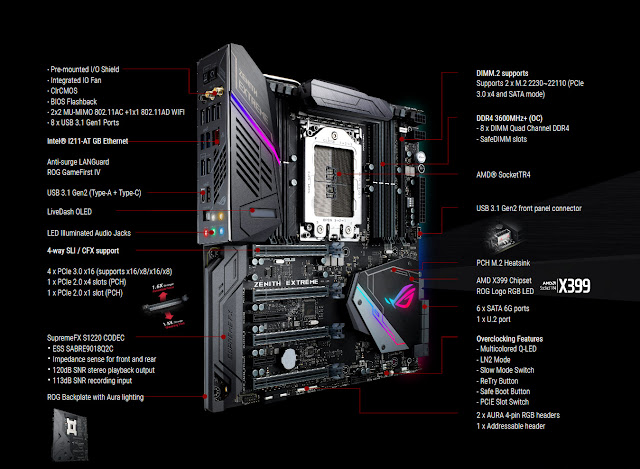 ASUS ROG ZENITH EXTREME | AMD X399 EATX Gaming Motherboard