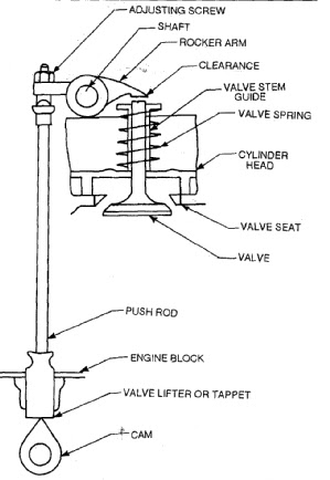 Wiring Diagram Westinghouse Motor on 230 3 phase motor wiring