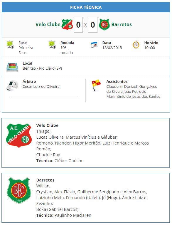 O Barretos foi a Rio Claro e conseguiu um importante empate em 0 x 0 contra o Velo Clube num jogo de seis pontos - Ficha Técnica de Velo Clube 0 x 0 Barretos