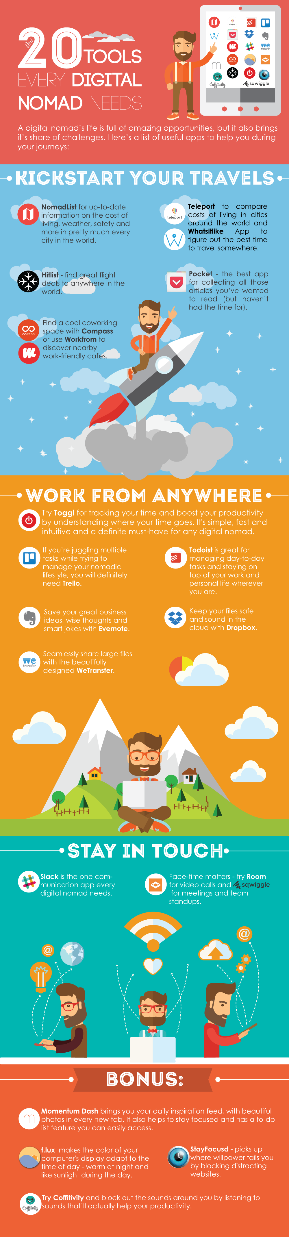 20 Best Tools For Digital Nomads - #infographic