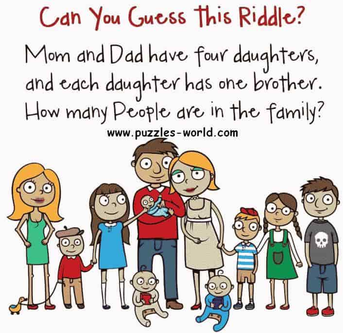 How many people are in the family ?