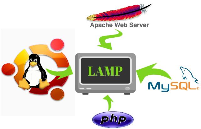 install lamp ubuntu 17.04 desktop