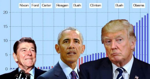 Οι ΗΠΑ εξέλεξαν πρόεδρο τον Τραμπ επειδή χρεοκοπούν