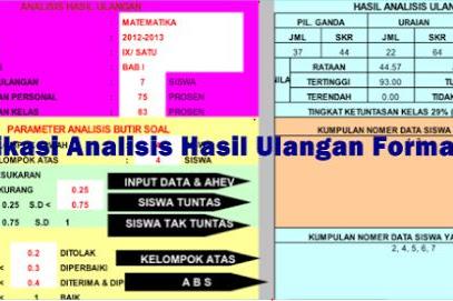Download Aplikasi Analisis Hasil Ulangan Siswa Format Excel Versi Terbaru