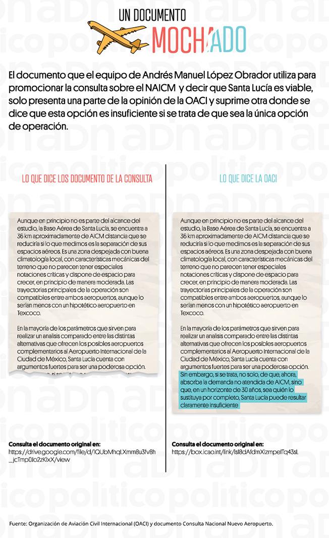 """""""DEDOS CARGADOS"""" en la CONSULTA """"PATITO"""" de LOPEZ OBRADOR SOBRE NUEVO AEROPUERTO...improvisación,sesgo y pueblo sabio. Aeropuerto"""