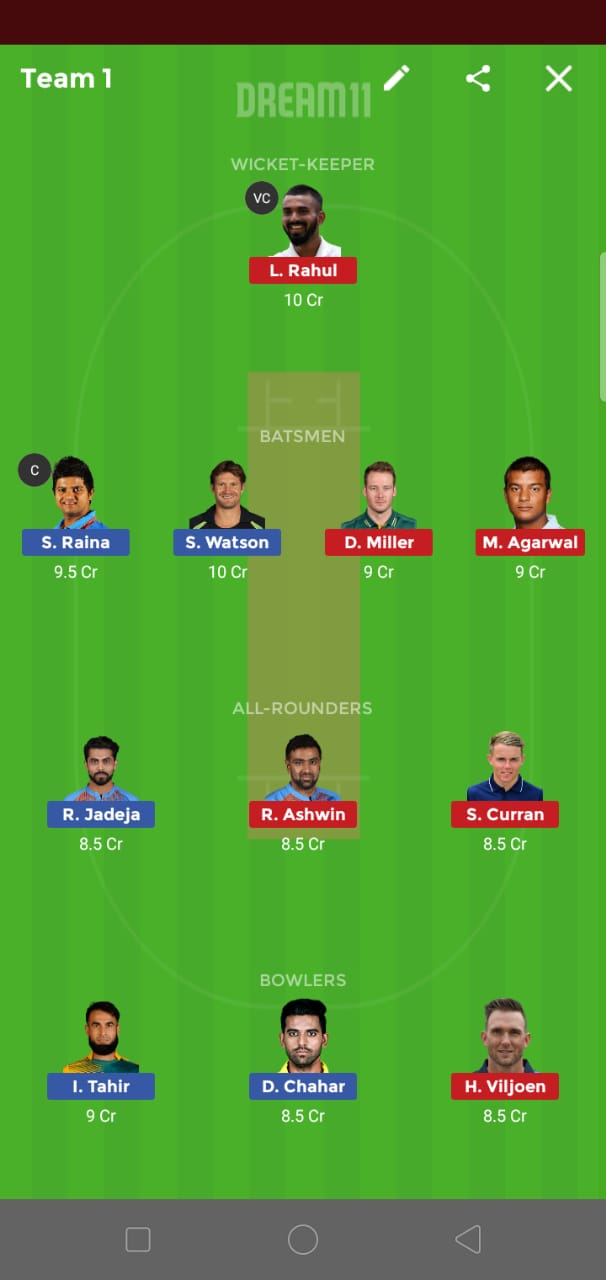 CSK vs KXIP  Dream11 Team Prediction |Chennai vs Punjab :Best Player