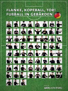 Fussball Begriffe Gebärdensprache