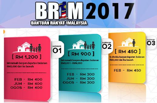 sebab Permohonan BR1M 2017 Gagal Atau Ditolak