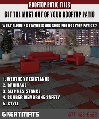 Greatmats rooftop patio tile considerations