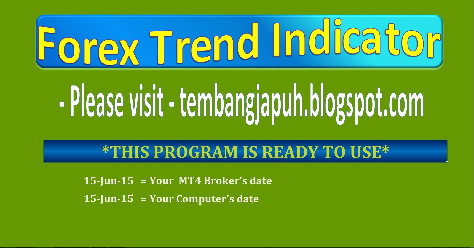 Forex indicator programming
