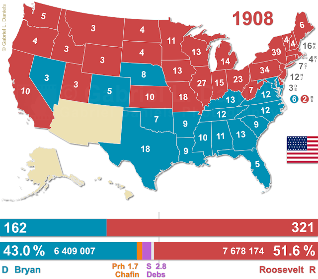 United States of America presidential election of 1908