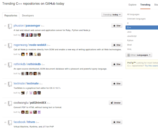 pdf2htmlEX becomes one of the trending C++ repo on GitHub