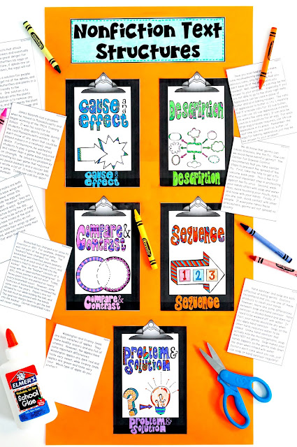 Nonfiction Text Structure Craftivity- Nonfiction Text Feature Foldable- An example of an ELL-friendly activity that uses graphic organizers!