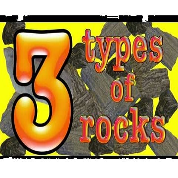 Rocks: Types with Examples & Properties   :: GK Planet