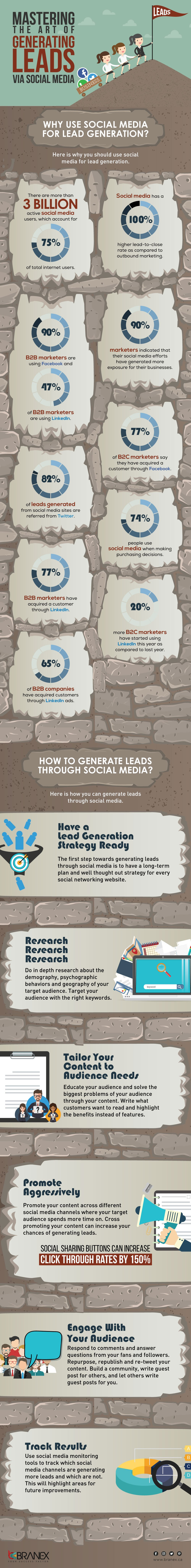 How To Generate Leads Using Social Media #infographic