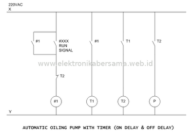 WIRING_OILING_PUMP_OFF_DELAY
