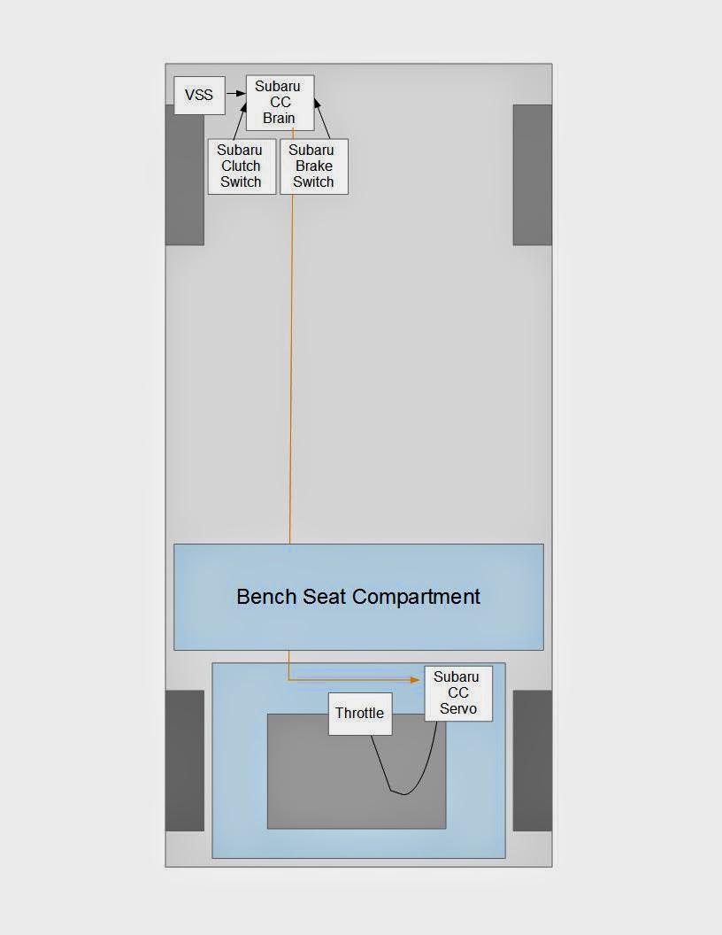 medium resolution of subaru vanagon cruise control logical design
