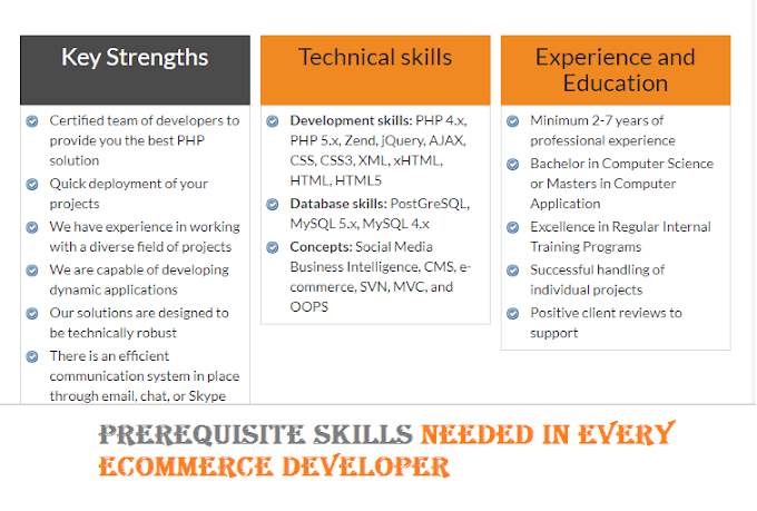 Prerequisite Skills Needed in Every eCommerce Developer