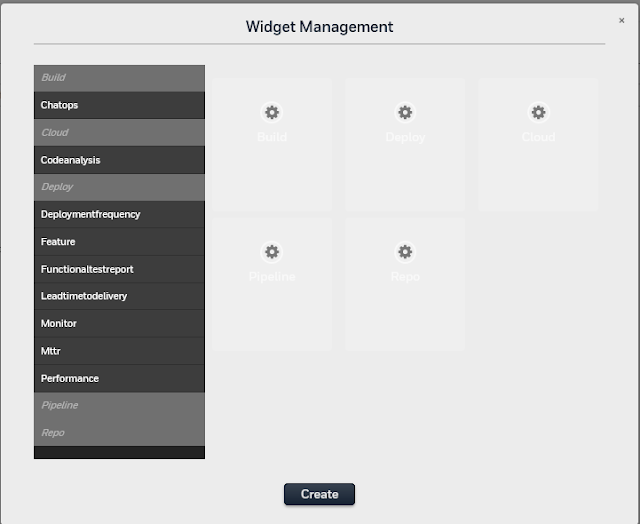 Widget management in hygieia