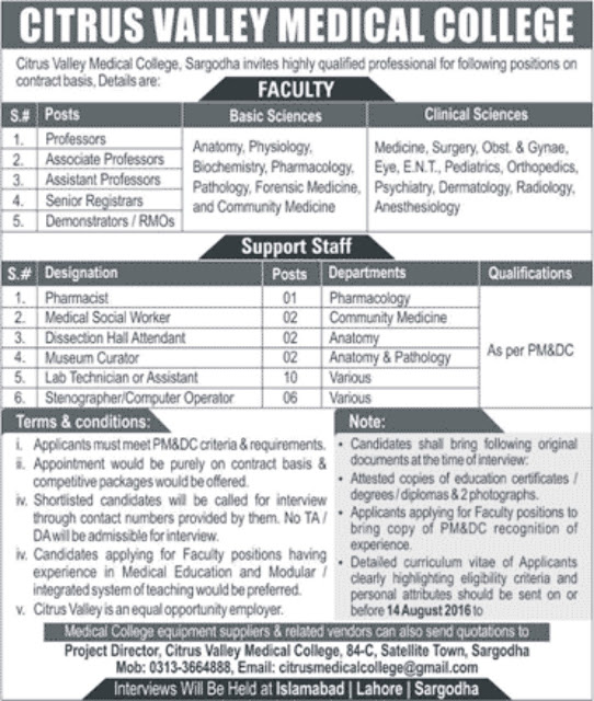 MBBS Doctors Jobs in Pakistan Citrus Valley Medical College Sargodha Jobs