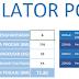 Download Poslaju Rate Calculator dalam Microsoft Excel (Bahasa Melayu dan English) 2016