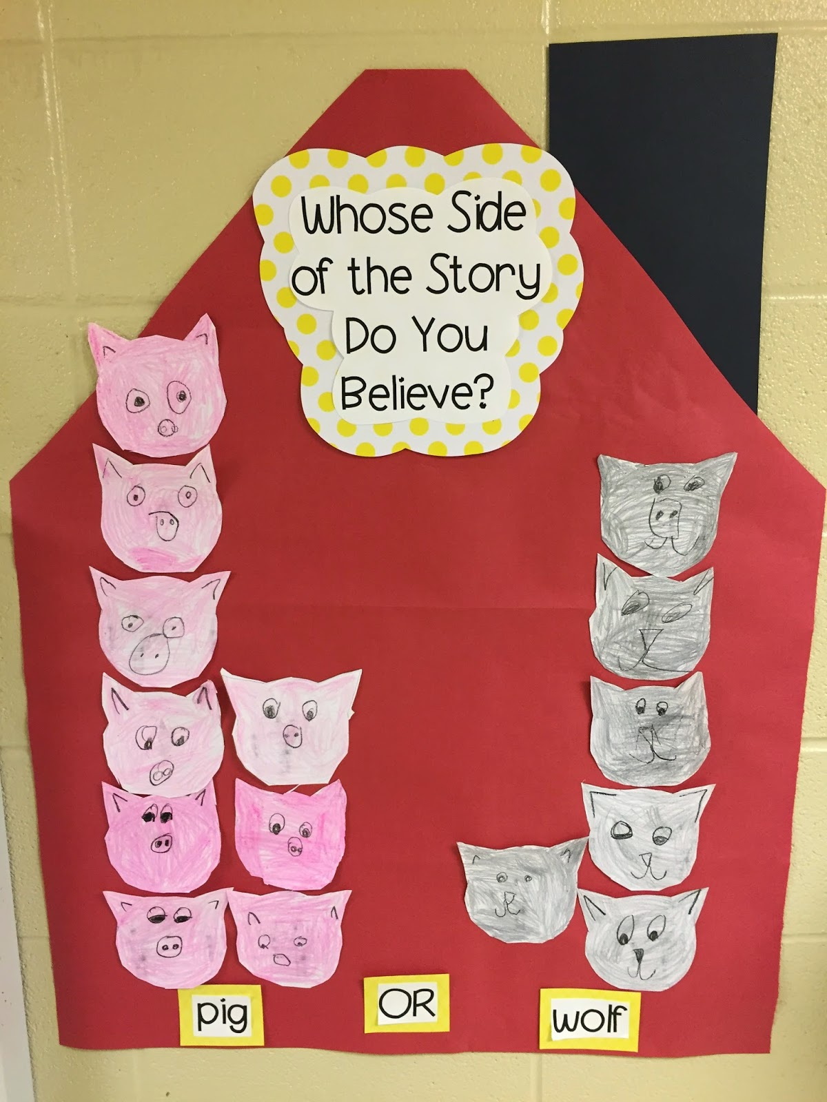 Mrs Lee S Kindergarten A Reeeally Long Post About Fairy Tales With Lots Of Pictures